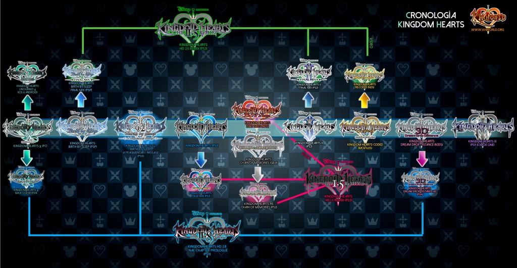 kingdom hearts tfga